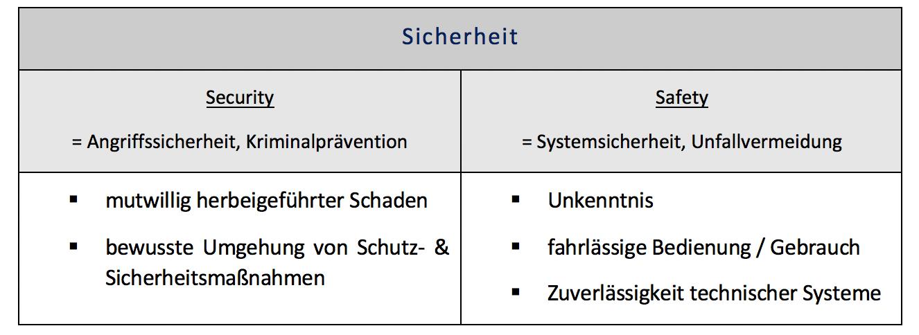 Skizze 2 Beitrag PS - Drohnendetektion und- abwehr